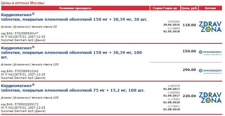 Цена на кардиомагнил