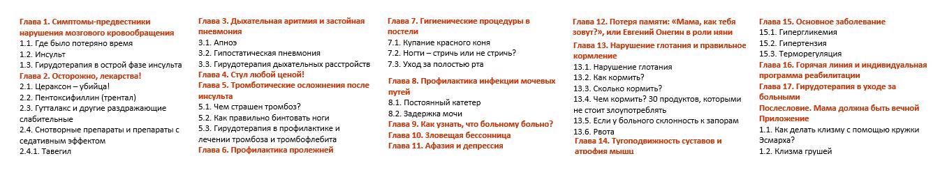 Оглавление_книги